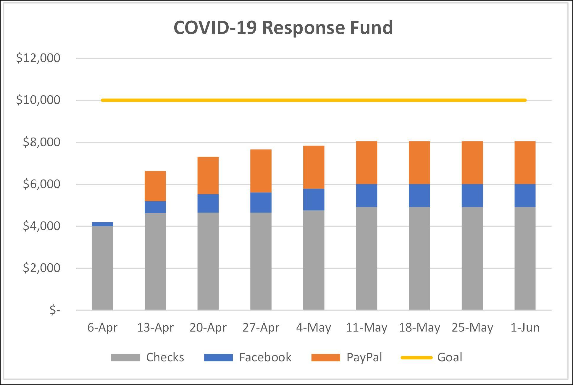 Excel-Graph-2020-06-01-Rev-05